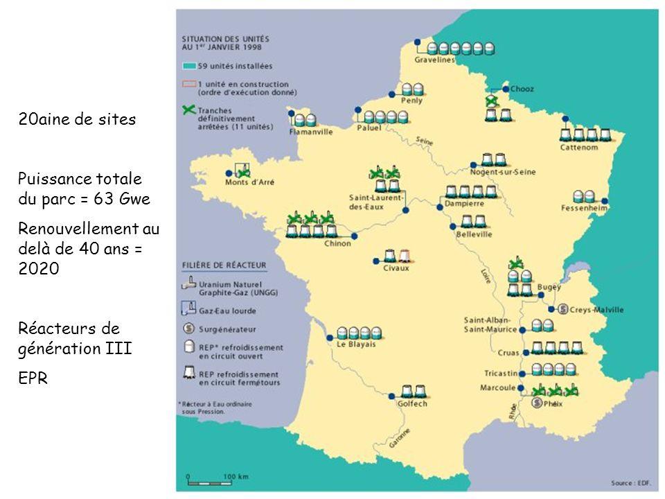 20aine de sitesPuissance totale du parc = 63 Gwe. Renouvellement au delà de 40 ans = 2020. Réacteurs de génération III.