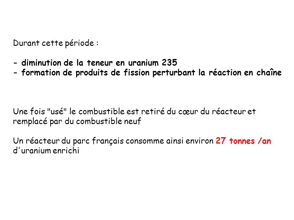 Durant cette période : - diminution de la teneur en uranium 235. - formation de produits de fission perturbant la réaction en chaîne.