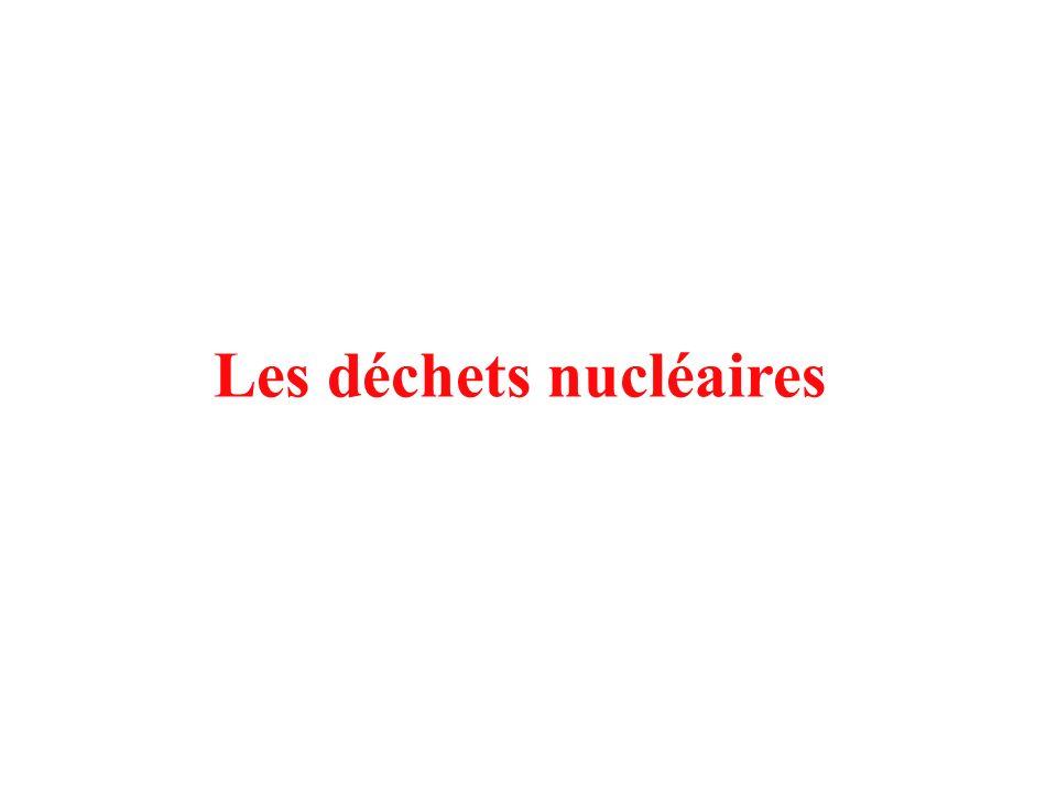 Les déchets nucléaires