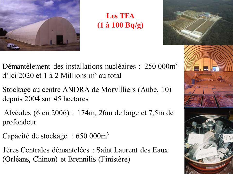 Les TFA (1 à 100 Bq/g) Démantèlement des installations nucléaires : 250 000m3 d'ici 2020 et 1 à 2 Millions m3 au total.
