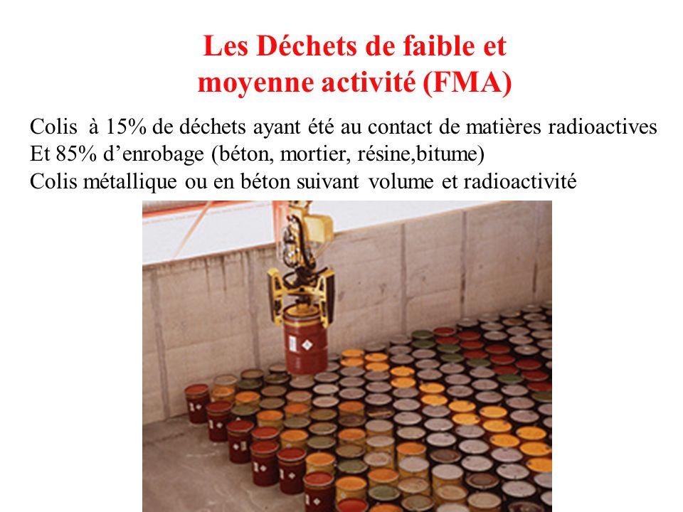 Les Déchets de faible et moyenne activité (FMA)
