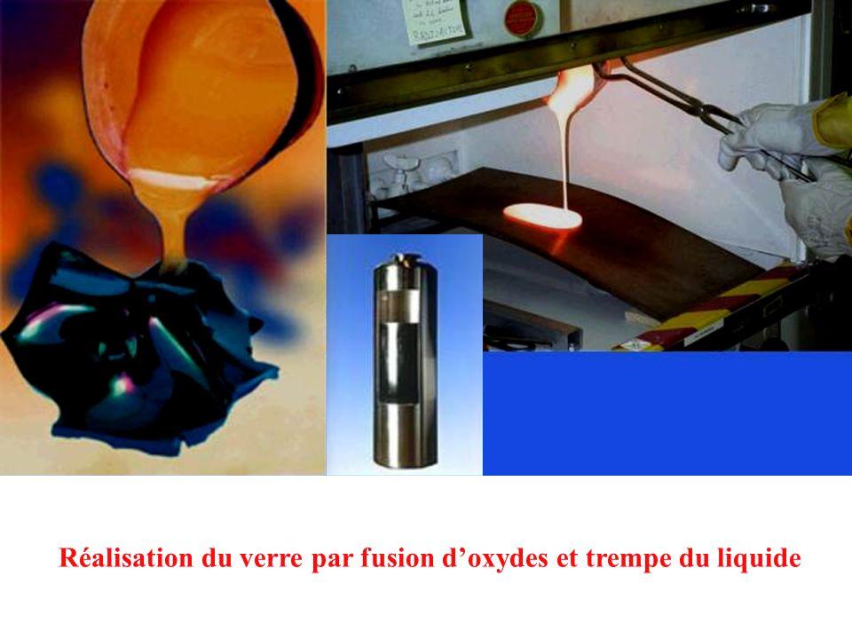 Réalisation du verre par fusion d'oxydes et trempe du liquide