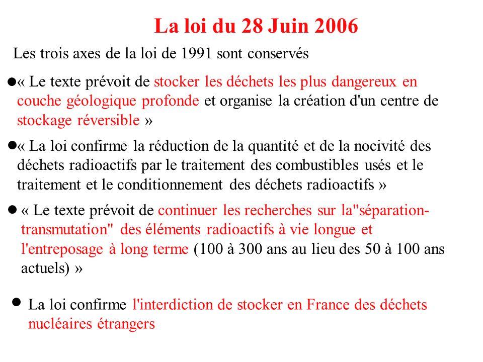 La loi du 28 Juin 2006 Les trois axes de la loi de 1991 sont conservés