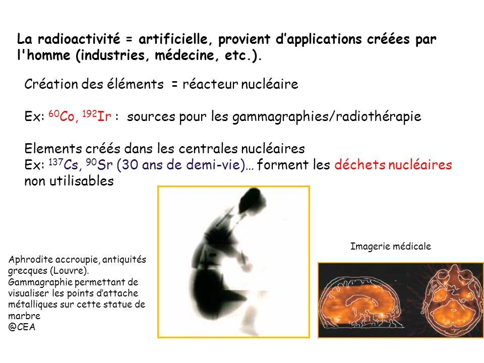 La radioactivité = artificielle, provient d'applications créées par