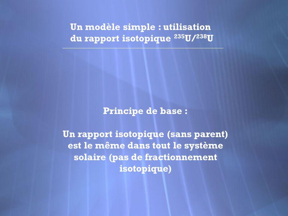 Un modèle simple : utilisation du rapport isotopique 235U/238U