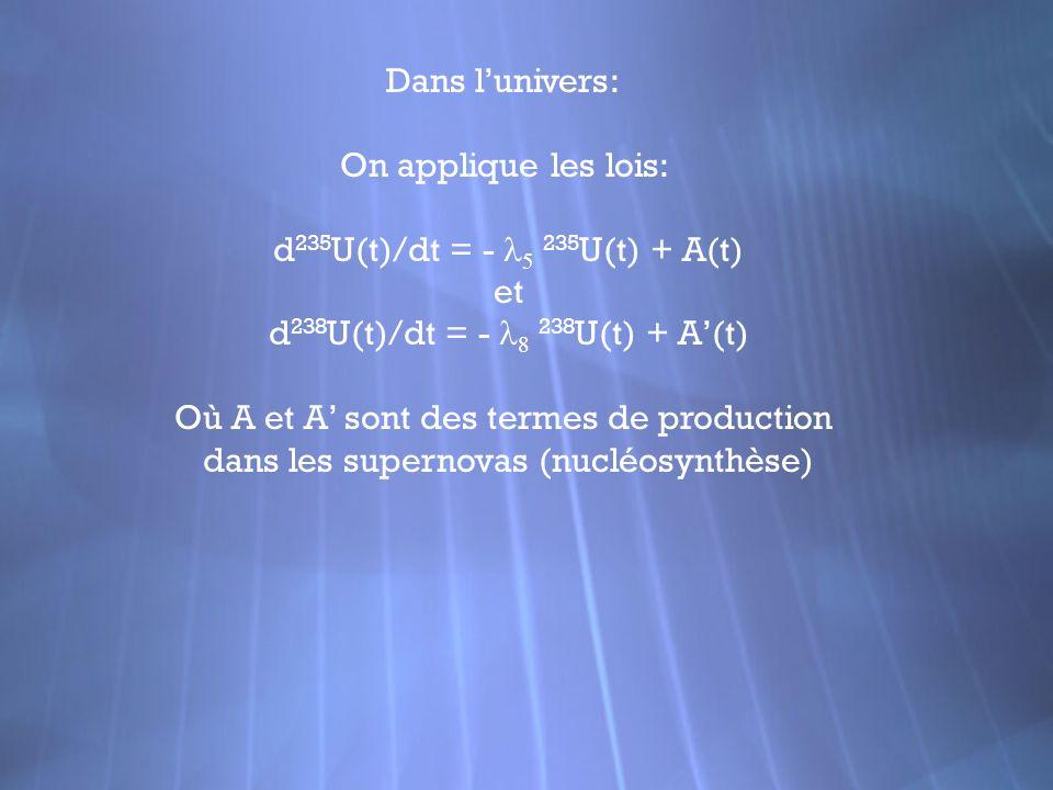 d235U(t)/dt = - l5 235U(t) + A(t) et