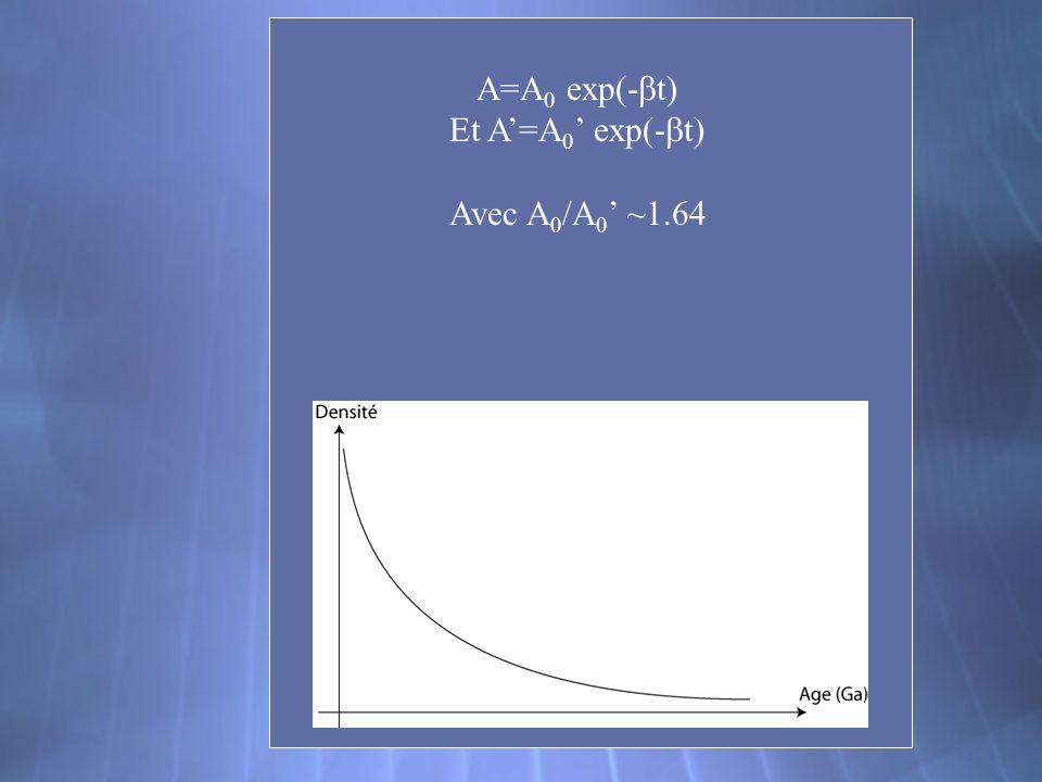 A=A0 exp(-bt) Et A'=A0' exp(-bt) Avec A0/A0' ~1.64