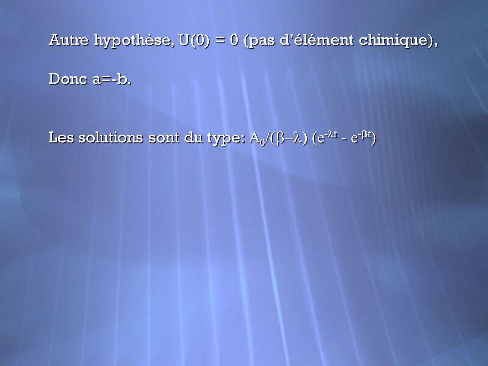 Autre hypothèse, U(0) = 0 (pas d'élément chimique),