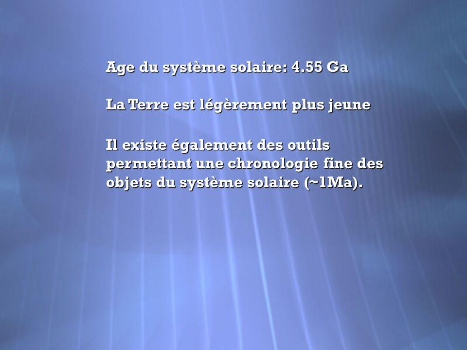Age du système solaire: 4.55 Ga