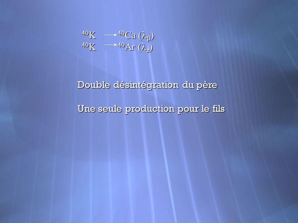 40K 40Ca (lb) 40K 40Ar (le) Double désintégration du père.