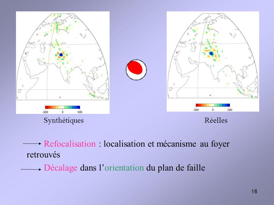 Refocalisation : localisation et mécanisme au foyer retrouvés