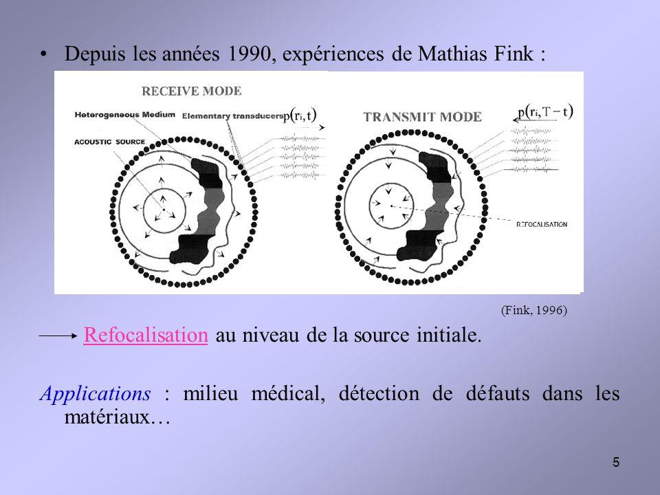 Depuis les années 1990, expériences de Mathias Fink :
