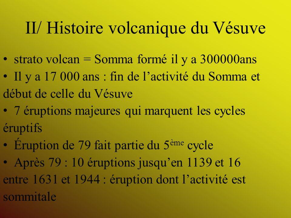 II/ Histoire volcanique du Vésuve