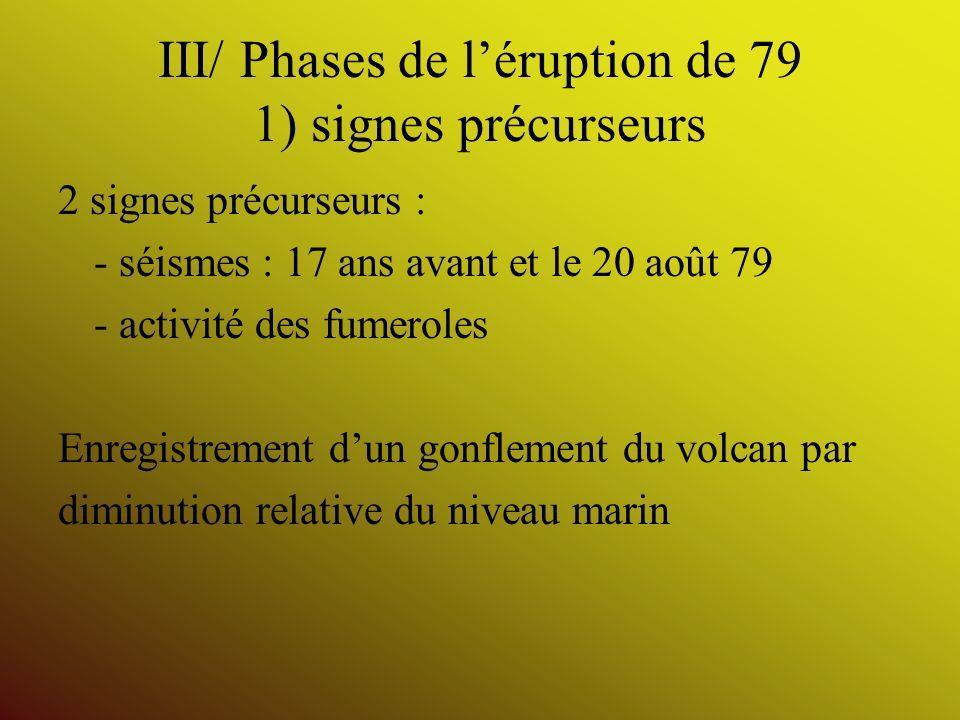 III/ Phases de l'éruption de 79 1) signes précurseurs
