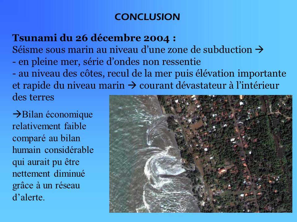 CONCLUSION Tsunami du 26 décembre 2004 :