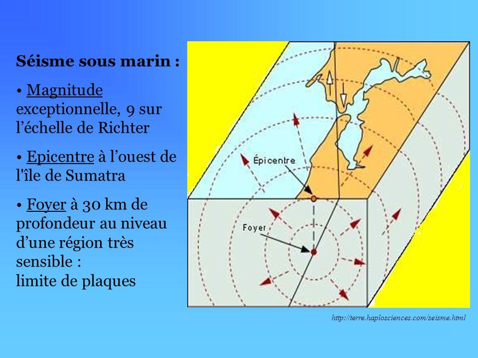 Magnitude exceptionnelle, 9 sur l'échelle de Richter