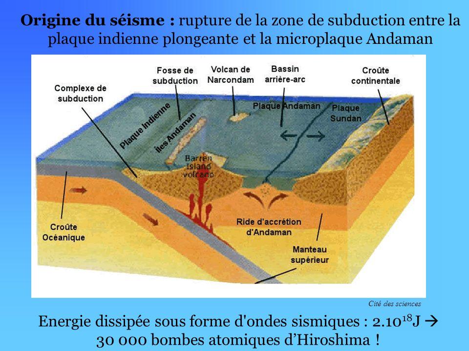 Origine du séisme : rupture de la zone de subduction entre la plaque indienne plongeante et la microplaque Andaman