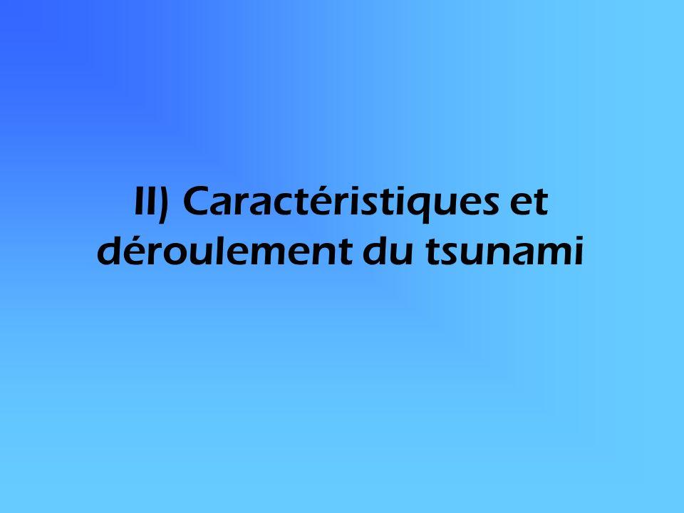 II) Caractéristiques et déroulement du tsunami