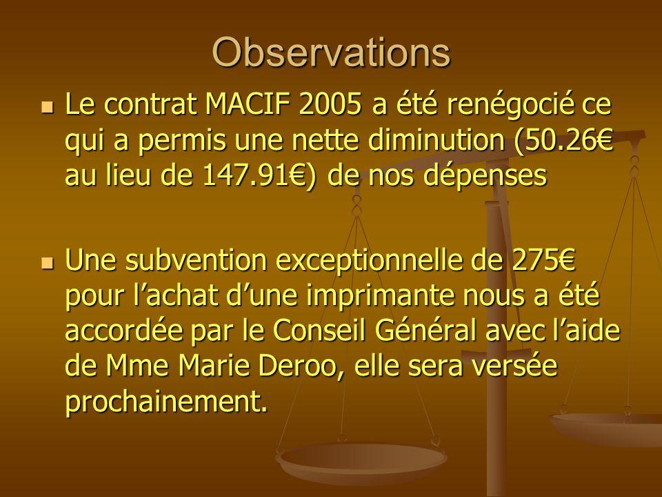 ObservationsLe contrat MACIF 2005 a été renégocié ce qui a permis une nette diminution (50.26€ au lieu de 147.91€) de nos dépenses.