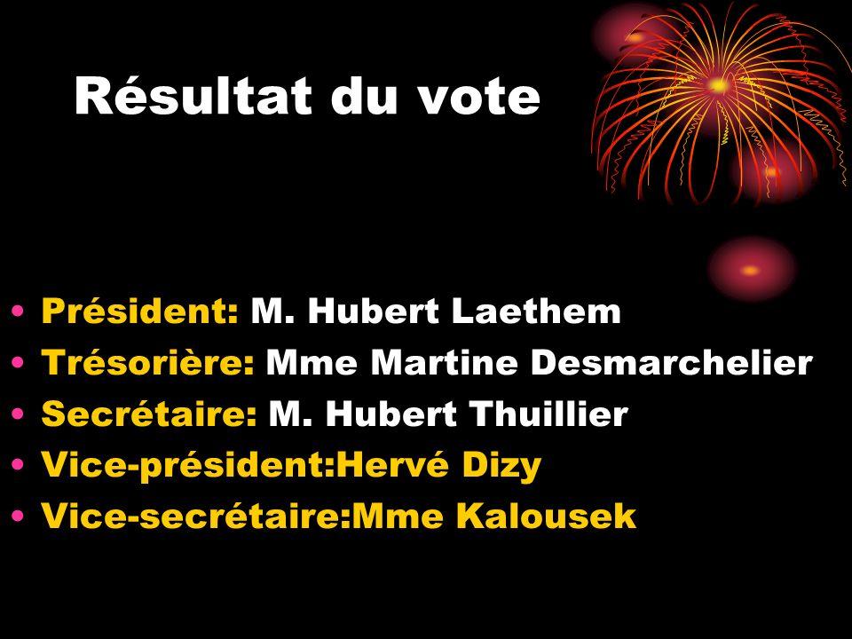 Résultat du vote Président: M. Hubert Laethem