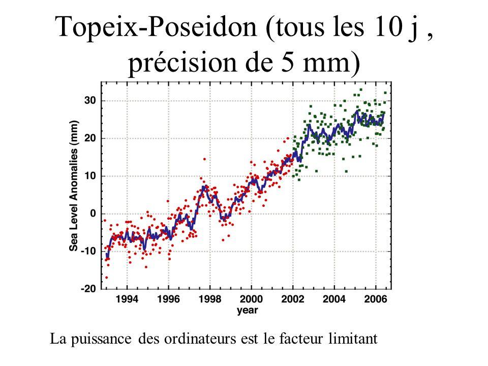 Topeix-Poseidon (tous les 10 j , précision de 5 mm)