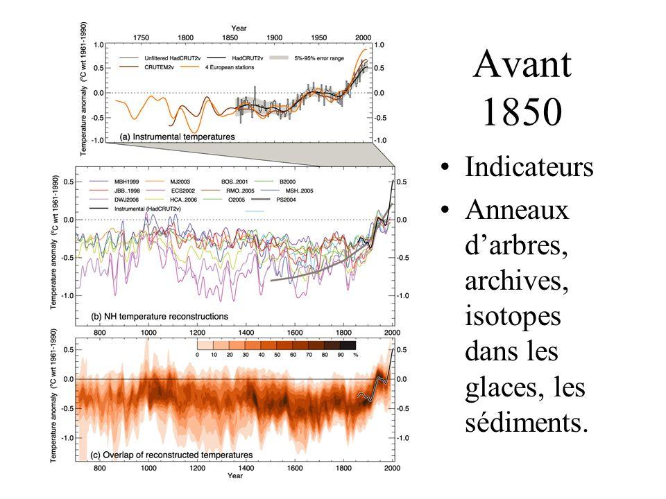 Avant 1850 Indicateurs Anneaux d'arbres, archives, isotopes dans les glaces, les sédiments.