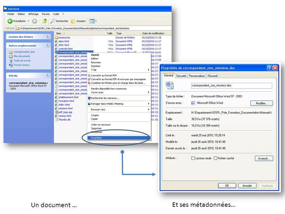 Un document … Et ses métadonnées…