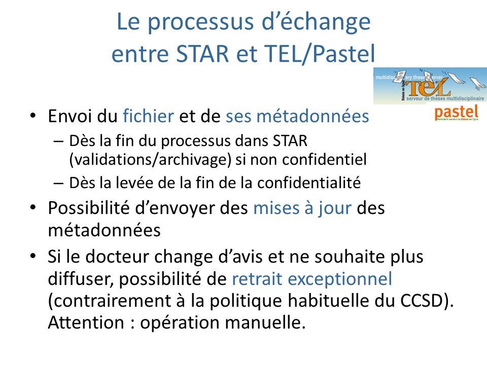 Le processus d'échange entre STAR et TEL/Pastel
