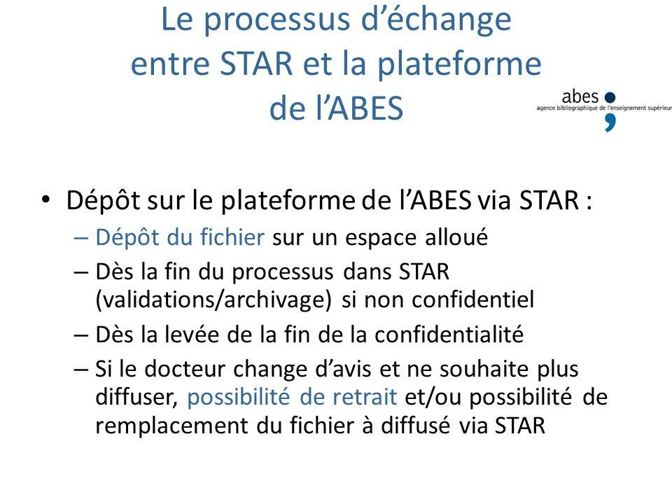 Le processus d'échange entre STAR et la plateforme de l'ABES