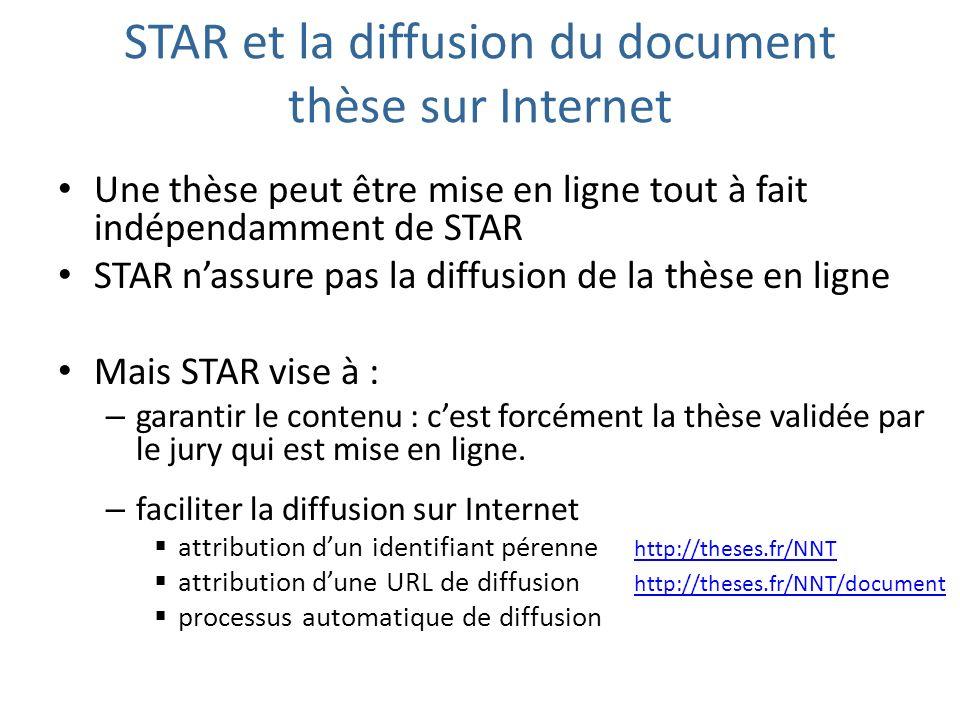 STAR et la diffusion du document thèse sur Internet