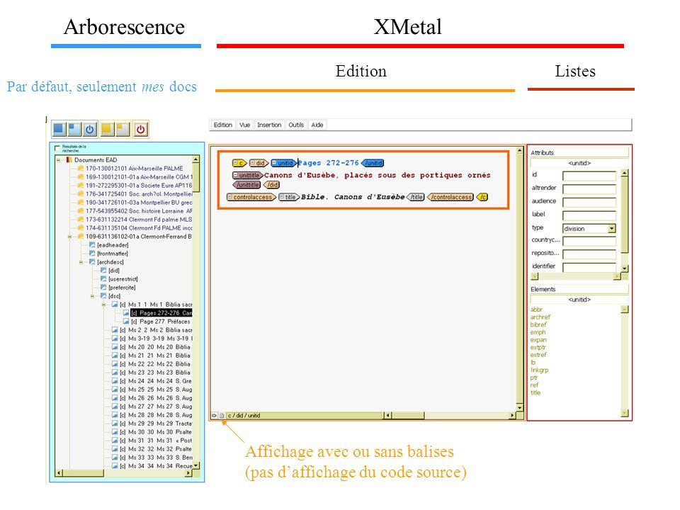 Arborescence XMetal Edition Listes Affichage avec ou sans balises