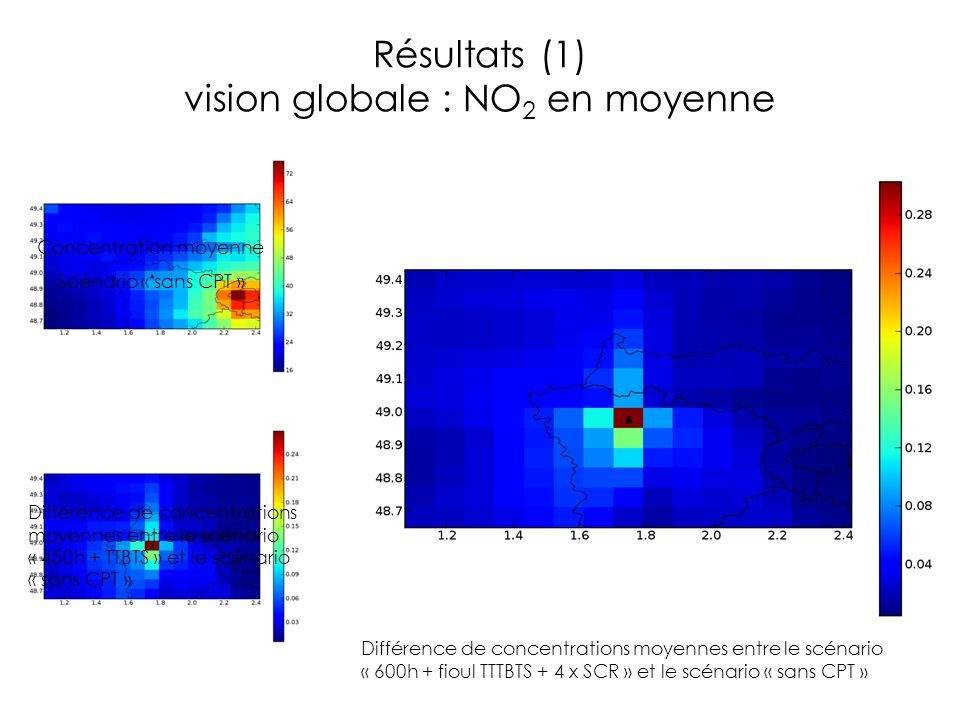 Résultats (1) vision globale : NO2 en moyenne