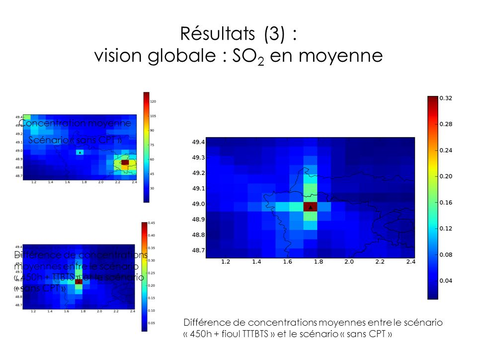 Résultats (3) : vision globale : SO2 en moyenne