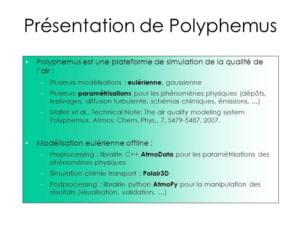 Présentation de Polyphemus