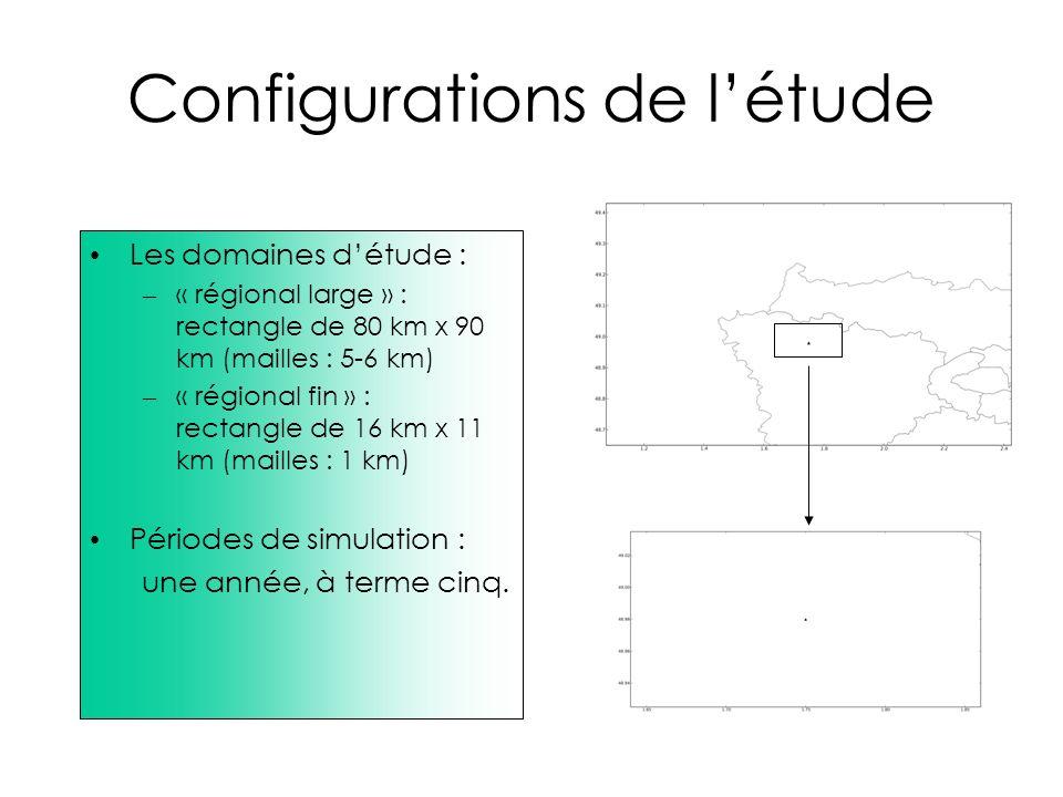 Configurations de l'étude