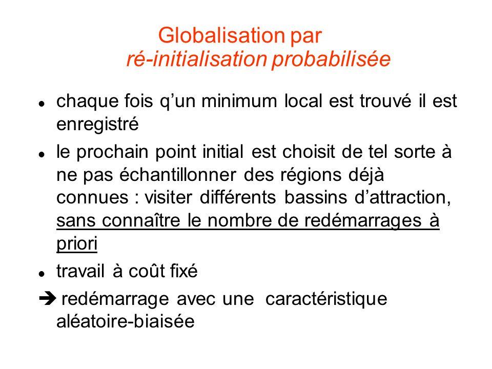 Globalisation par ré-initialisation probabilisée
