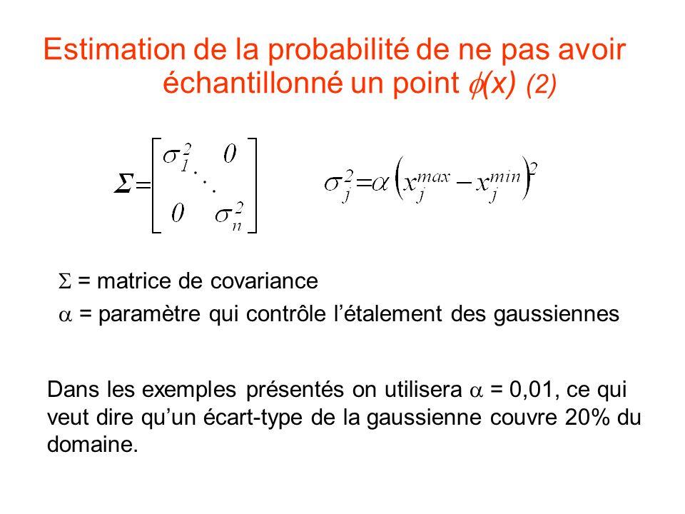 Estimation de la probabilité de ne pas avoir échantillonné un point f(x) (2)
