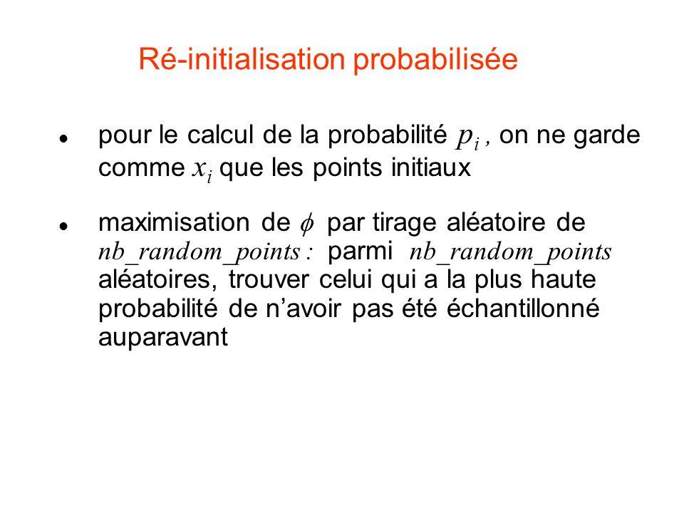 Ré-initialisation probabilisée