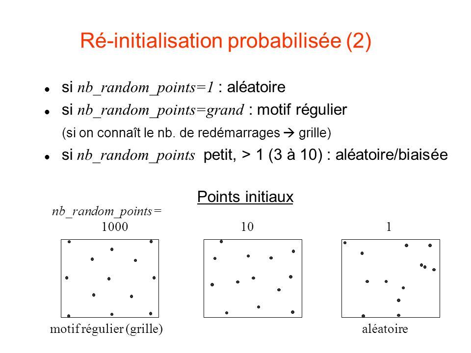 Ré-initialisation probabilisée (2)