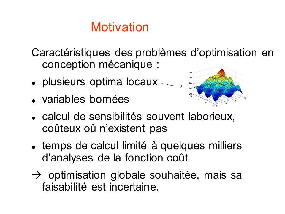 Motivation Caractéristiques des problèmes d'optimisation en conception mécanique : plusieurs optima locaux.