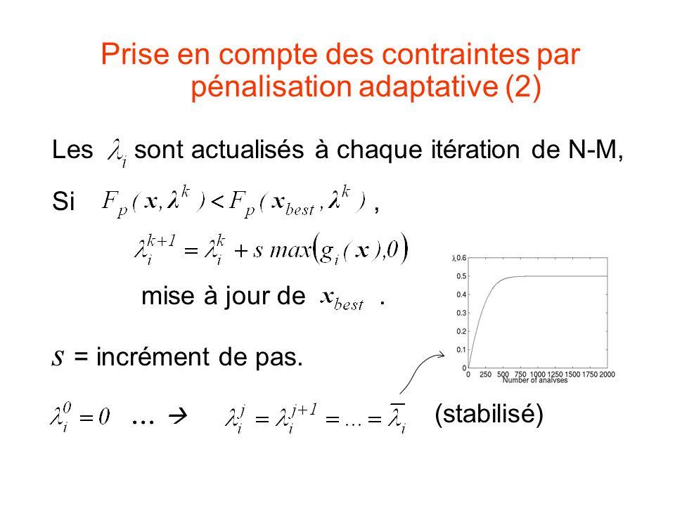 Prise en compte des contraintes par pénalisation adaptative (2)
