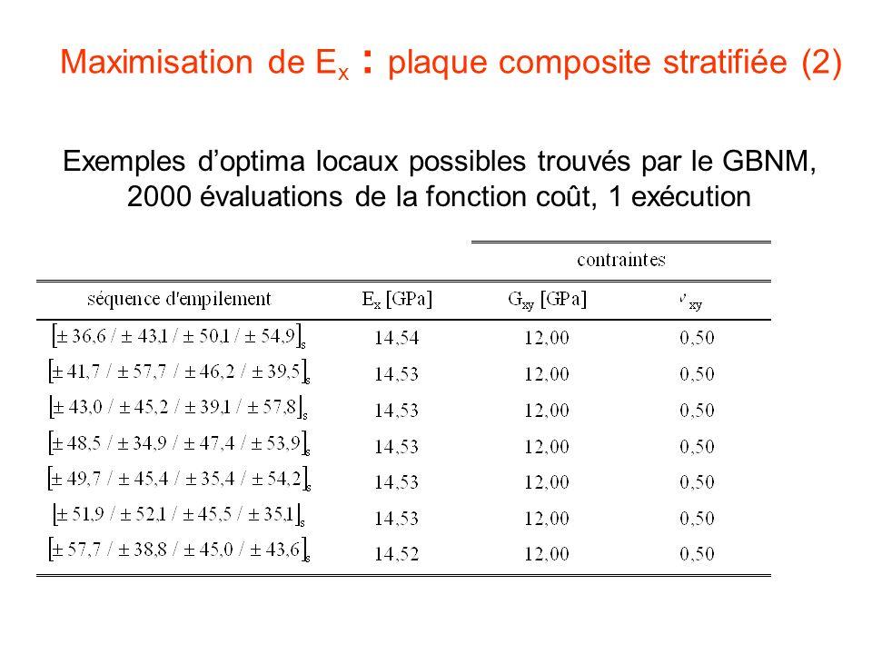 Maximisation de Ex : plaque composite stratifiée (2)