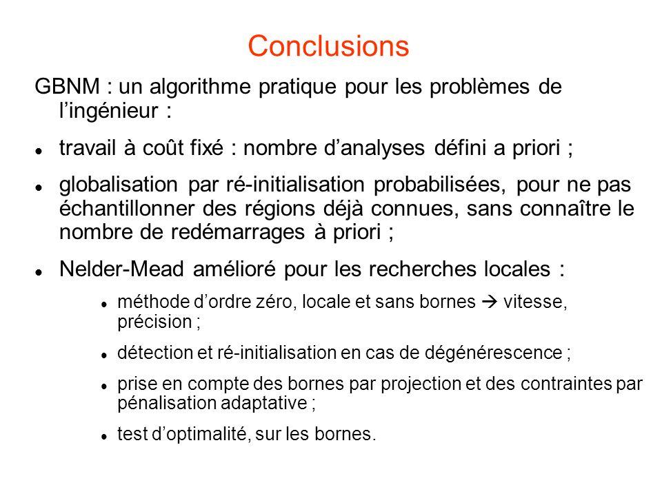 Conclusions GBNM : un algorithme pratique pour les problèmes de l'ingénieur : travail à coût fixé : nombre d'analyses défini a priori ;