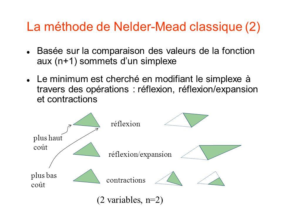 La méthode de Nelder-Mead classique (2)