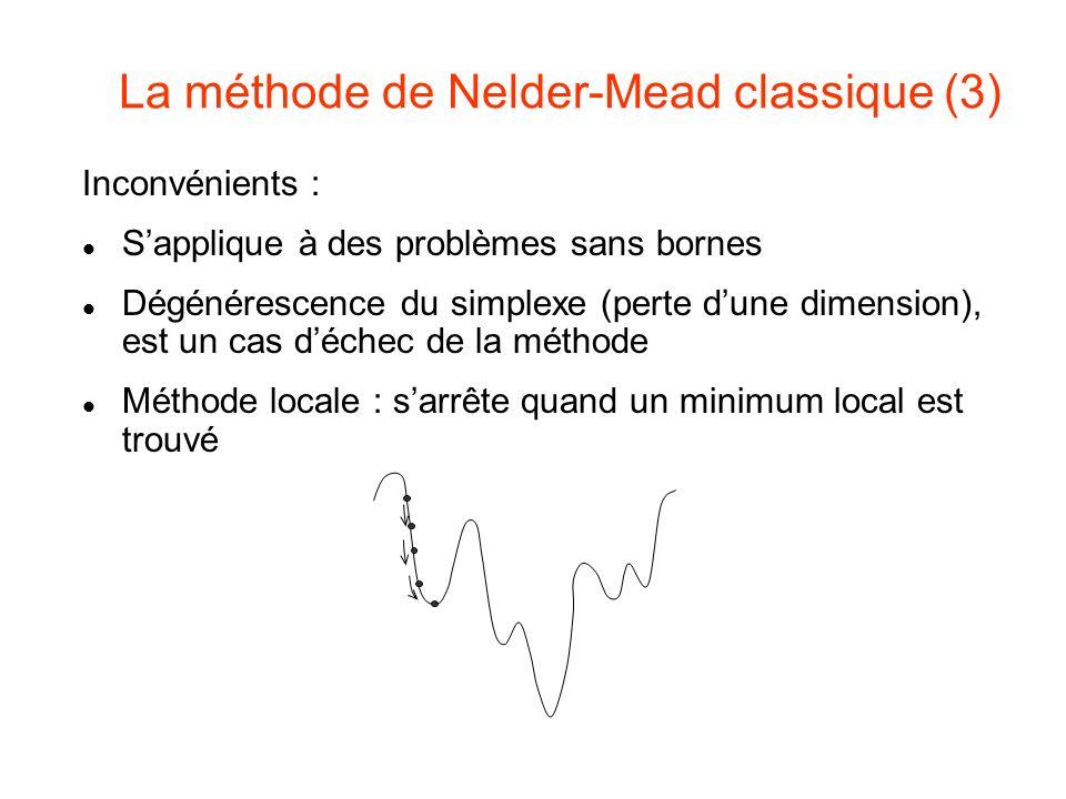 La méthode de Nelder-Mead classique (3)