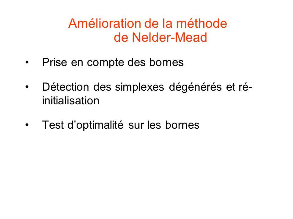 Amélioration de la méthode de Nelder-Mead