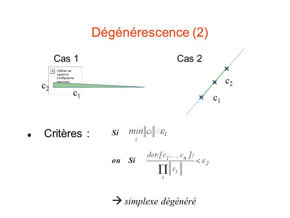 Dégénérescence (2) Critères :  simplexe dégénéré Cas 1 Cas 2 c2 c2 c1
