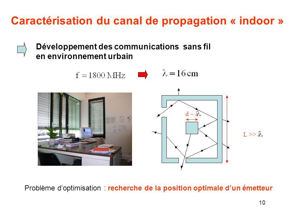 Caractérisation du canal de propagation « indoor »