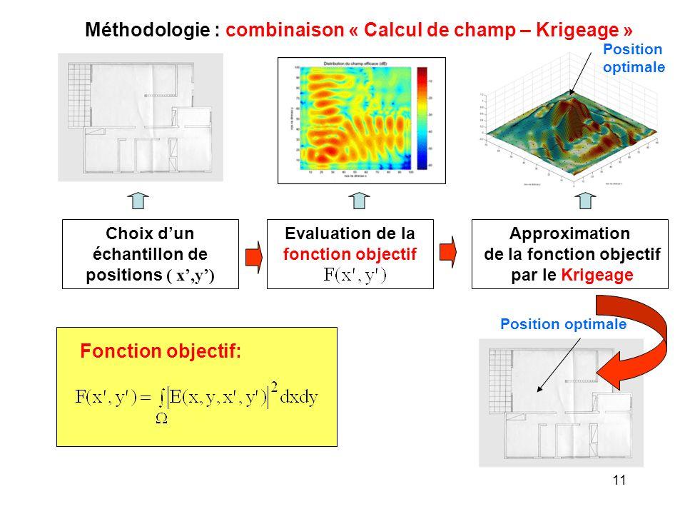 Choix d'un échantillon de positions ( x',y') de la fonction objectif