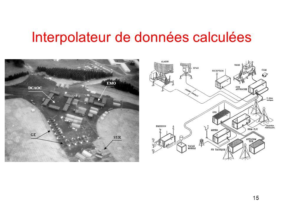 Interpolateur de données calculées